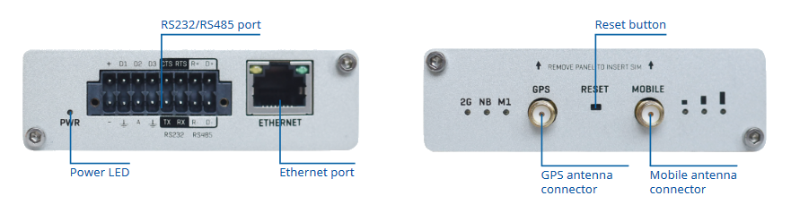 Teltonika TRB255 Dual SIM Gateway 3G/4G, Việt Tuấn phân phối chính hãng, giá tốt nhất