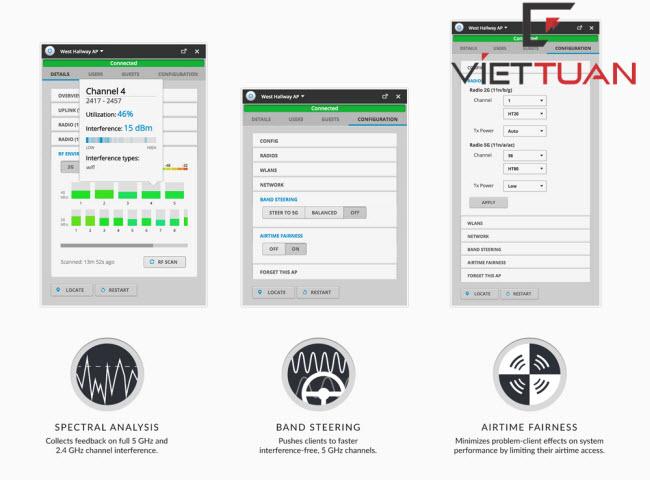 tối ưu kênh với Bộ phát wifi UniFi AC LR(UAP-AC-LR) làm giảm can nhiễu khi sử dụng wifi