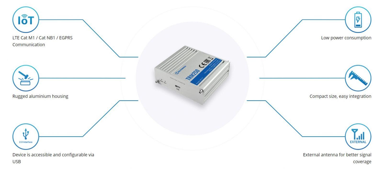 Teltonika TRM250 Modem4G công nghiệp, Việt Tuấn phân phối chính hãng, giá tốt nhất